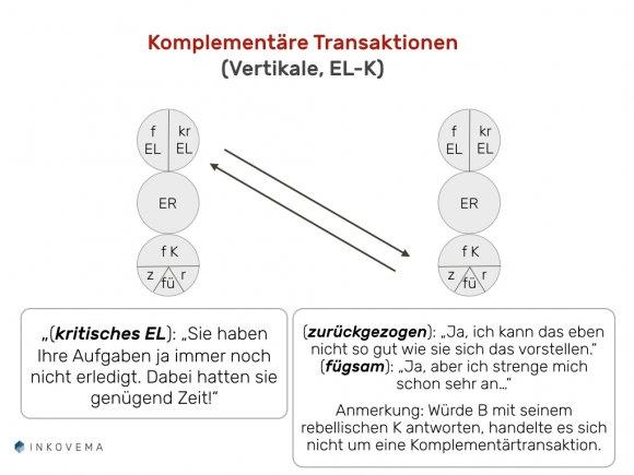 Komplementäre Transaktionen