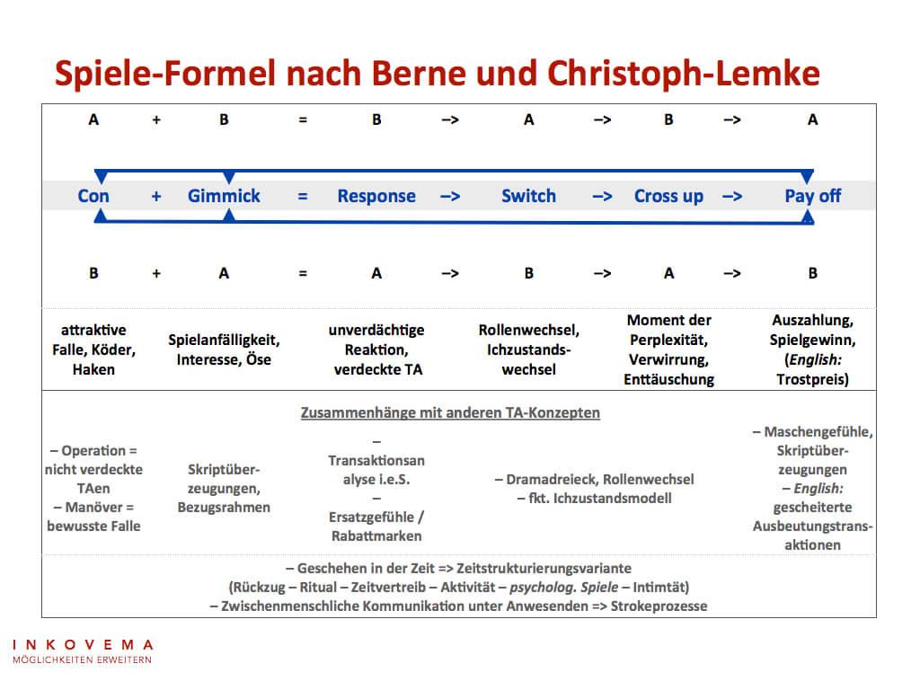 Christoph-Lemke Transaktionsanalyse Mediation